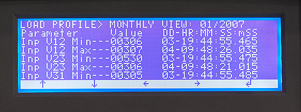 LCD Display shows load profile for the previous 23 months and real-time values for the current month